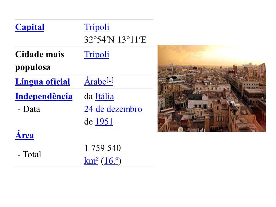 Capital Trípoli 32°54′N 13°11′E. Cidade mais populosa. Trípoli. Língua oficial. Árabe[1] Independência.